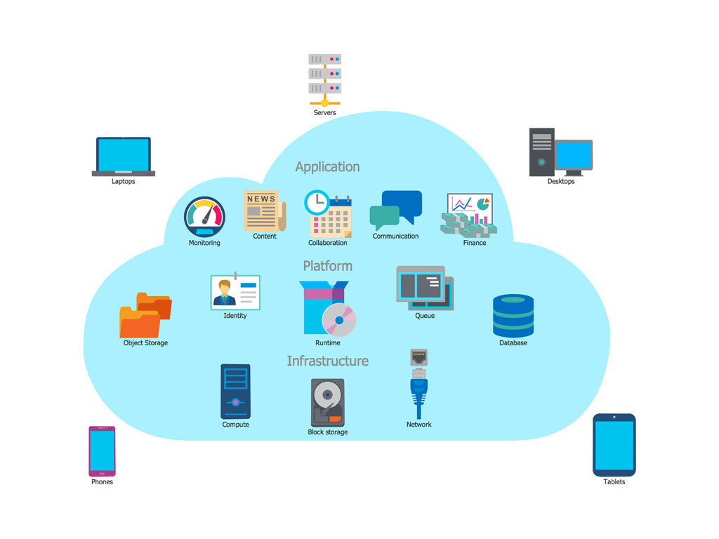 cloud-computing-architecture-diagrams.jpg