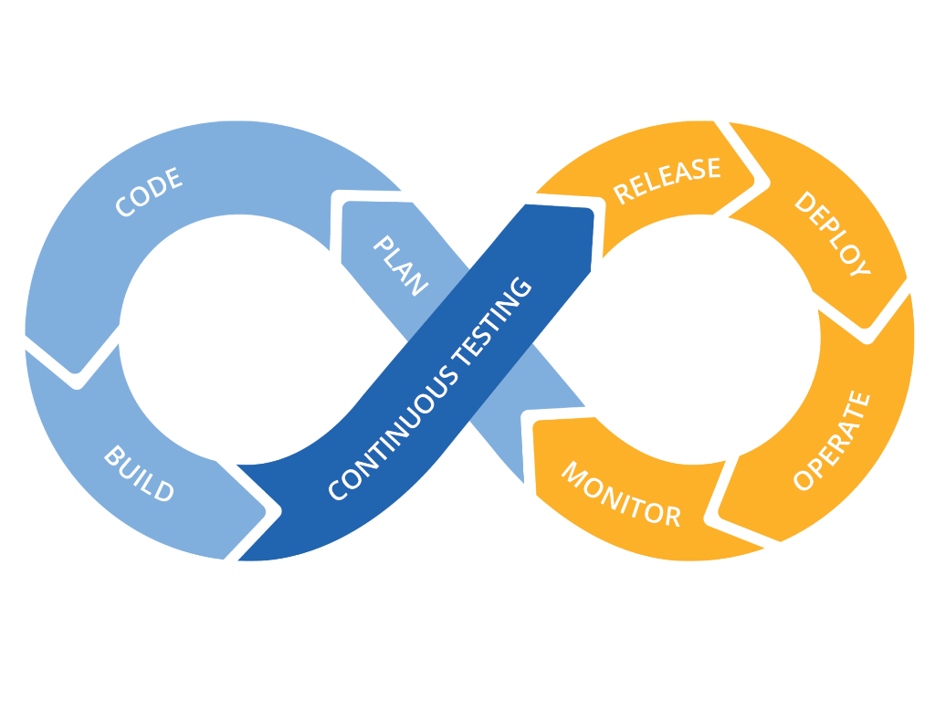 DevOps-cycle-Extended.png